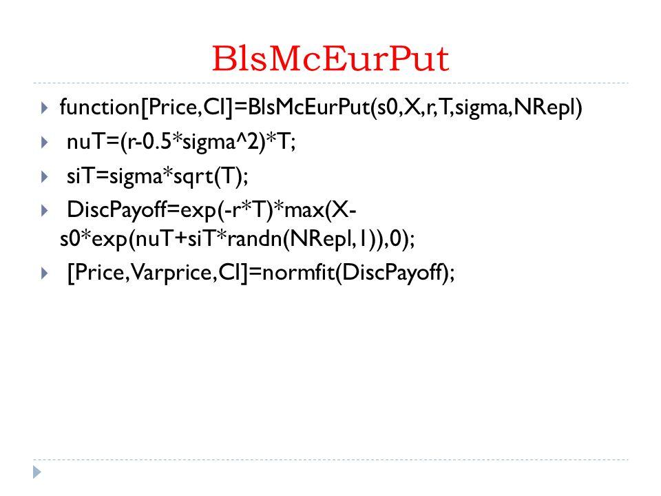 BlsMcEurPut function[Price,CI]=BlsMcEurPut(s0,X,r,T,sigma,NRepl)